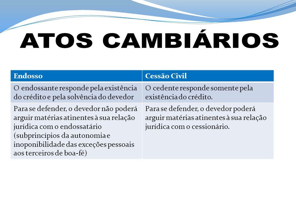 EndossoCessão Civil O endossante responde pela existência do crédito e pela solvência do devedor O cedente responde somente pela existência do crédito