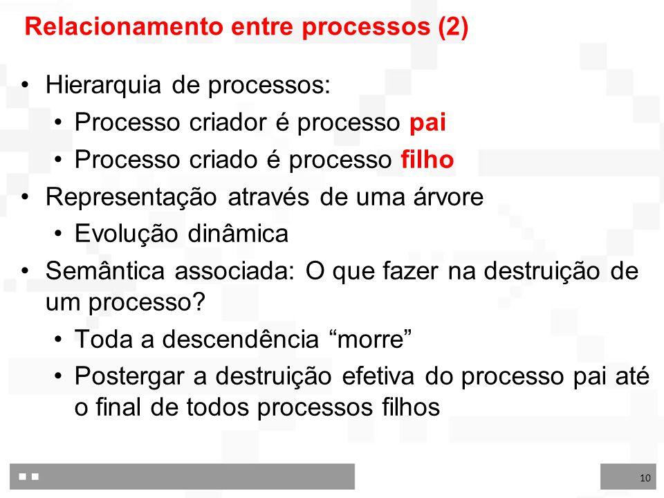 10 Relacionamento entre processos (2) Hierarquia de processos: Processo criador é processo pai Processo criado é processo filho Representação através de uma árvore Evolução dinâmica Semântica associada: O que fazer na destruição de um processo.