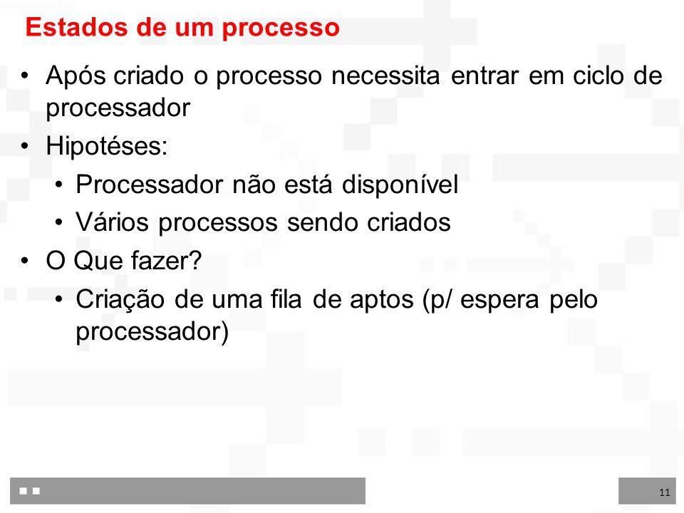 11 Estados de um processo Após criado o processo necessita entrar em ciclo de processador Hipotéses: Processador não está disponível Vários processos sendo criados O Que fazer.
