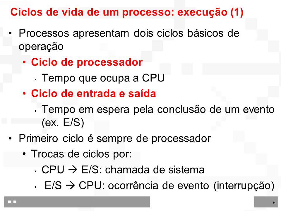 Processos apresentam dois ciclos básicos de operação Ciclo de processador Tempo que ocupa a CPU Ciclo de entrada e saída Tempo em espera pela conclusão de um evento (ex.