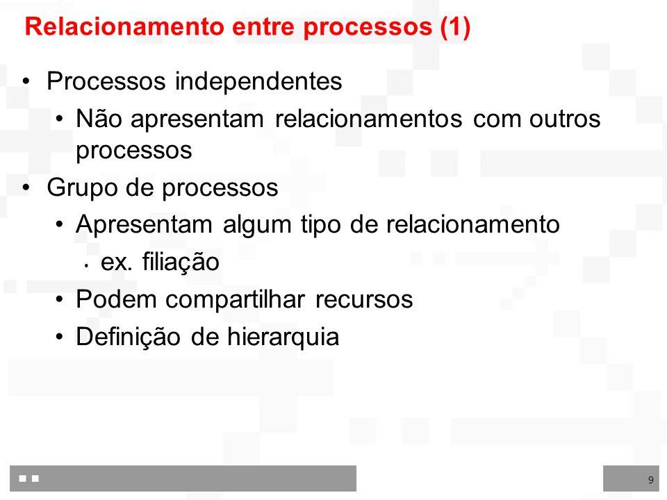 9 Relacionamento entre processos (1) Processos independentes Não apresentam relacionamentos com outros processos Grupo de processos Apresentam algum tipo de relacionamento ex.
