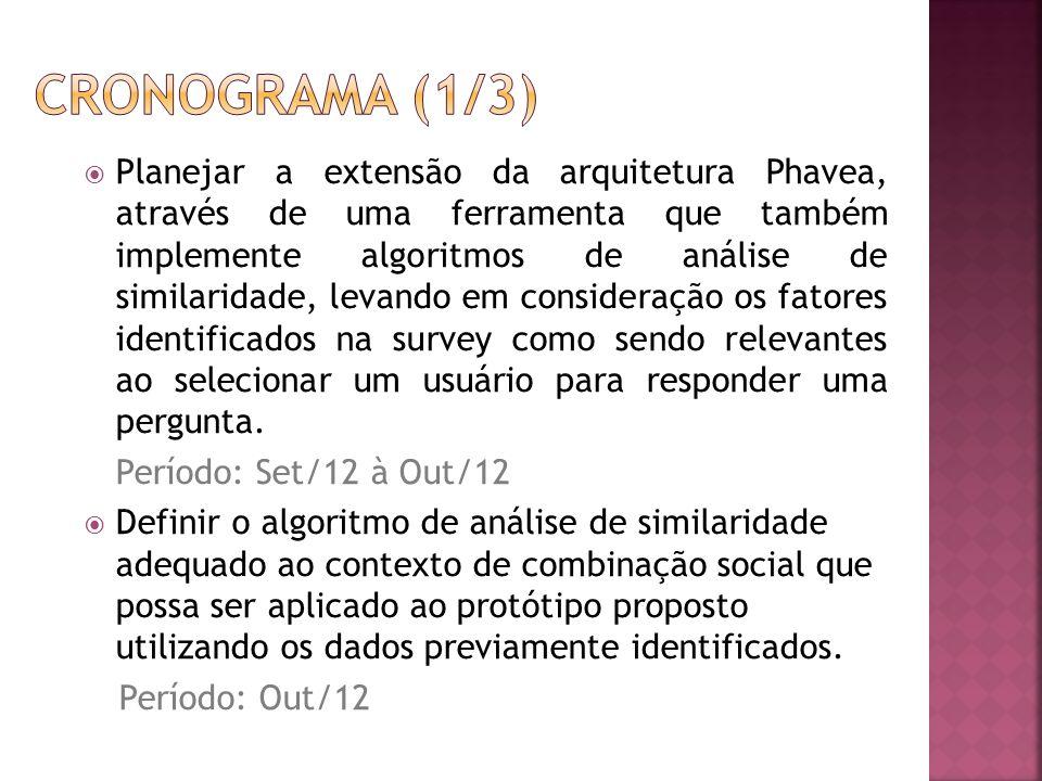 Planejar a extensão da arquitetura Phavea, através de uma ferramenta que também implemente algoritmos de análise de similaridade, levando em consideração os fatores identificados na survey como sendo relevantes ao selecionar um usuário para responder uma pergunta.