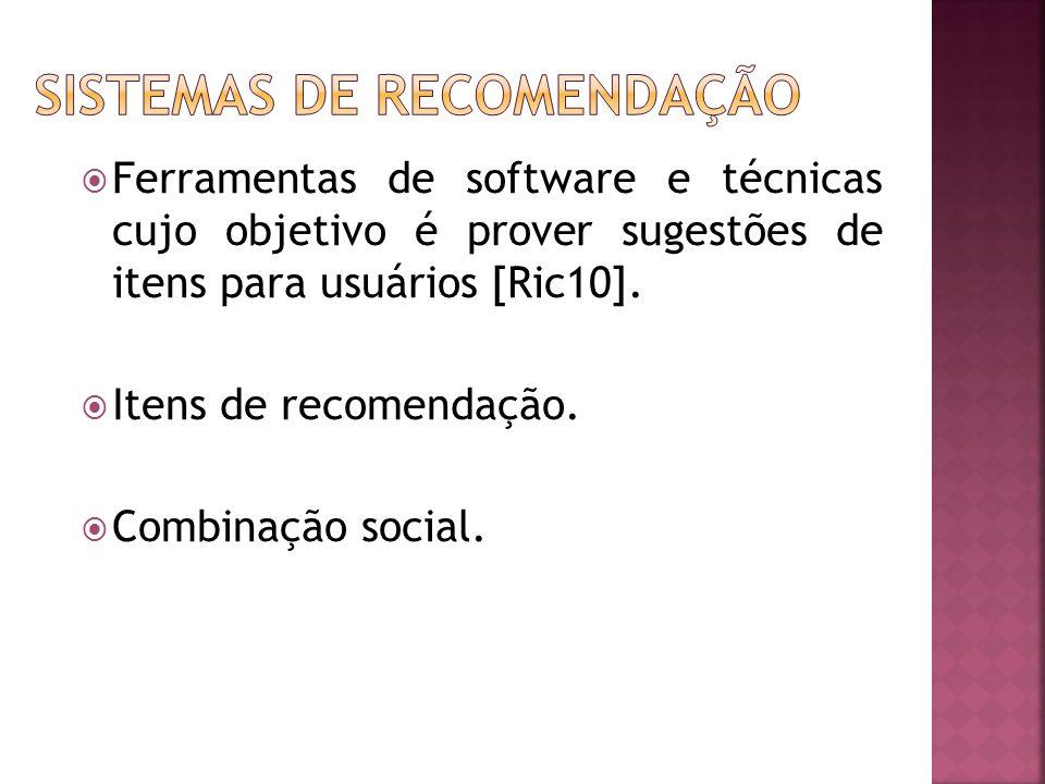  Ferramentas de software e técnicas cujo objetivo é prover sugestões de itens para usuários [Ric10].