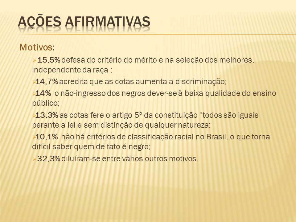 Motivos:  15,5% defesa do critério do mérito e na seleção dos melhores, independente da raça ;  14,7% acredita que as cotas aumenta a discriminação;  14% o não-ingresso dos negros dever-se à baixa qualidade do ensino público;  13,3% as cotas fere o artigo 5º da constituição todos são iguais perante a lei e sem distinção de qualquer natureza;  10,1% não há critérios de classificação racial no Brasil, o que torna difícil saber quem de fato é negro;  32,3% diluíram-se entre vários outros motivos.