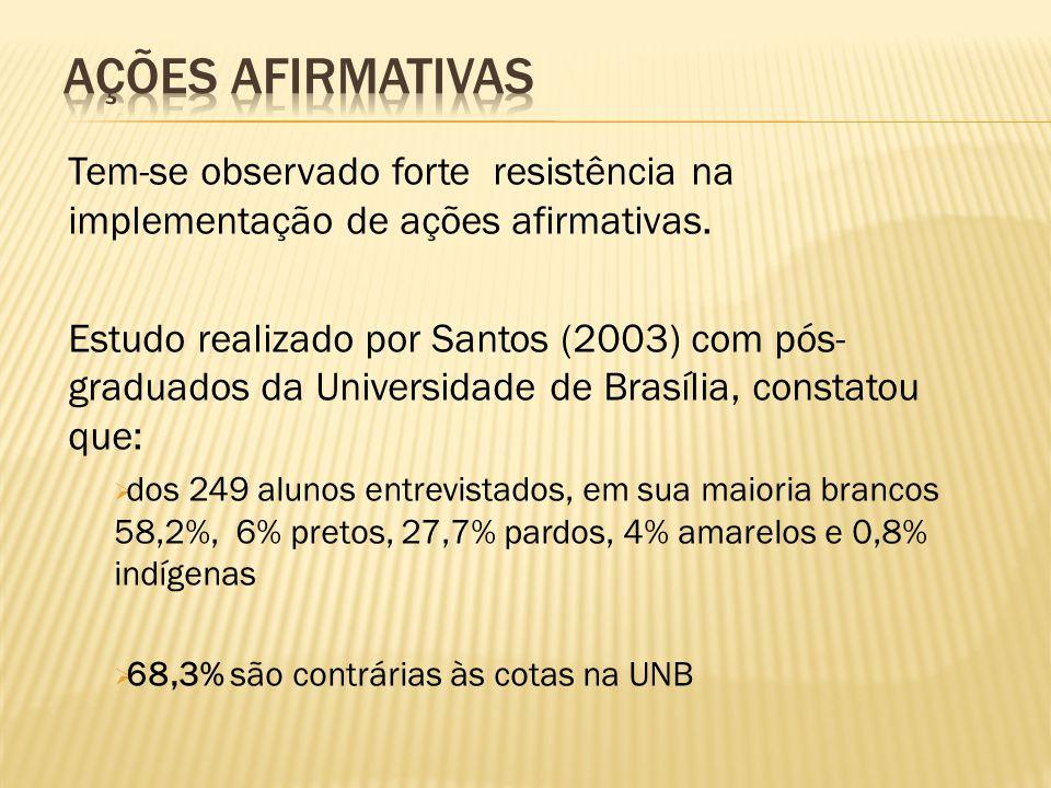 Tem-se observado forte resistência na implementação de ações afirmativas.