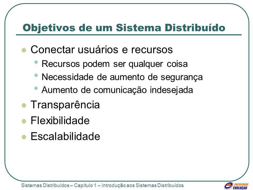 Sistemas Distribuídos – Capítulo 1 – Introdução aos Sistemas Distribuídos Objetivos de um Sistema Distribuído Conectar usuários e recursos Recursos po
