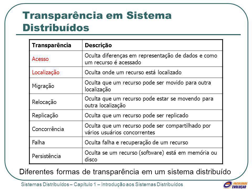 Sistemas Distribuídos – Capítulo 1 – Introdução aos Sistemas Distribuídos Transparência em Sistema Distribuídos Diferentes formas de transparência em
