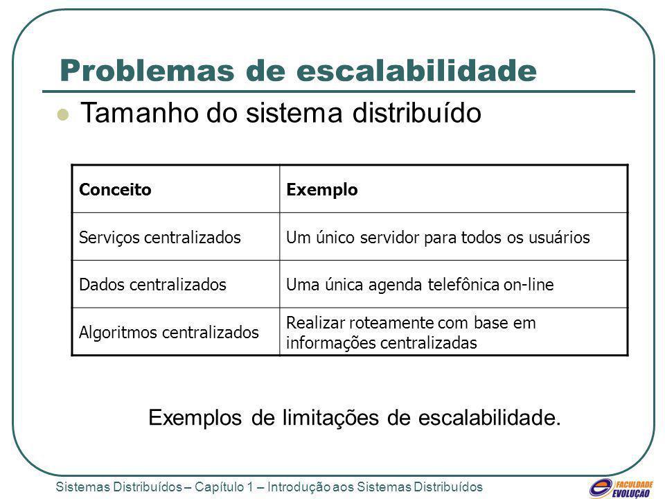 Sistemas Distribuídos – Capítulo 1 – Introdução aos Sistemas Distribuídos Problemas de escalabilidade Exemplos de limitações de escalabilidade. Concei