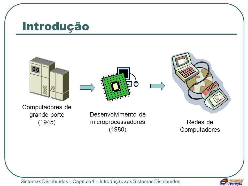 Sistemas Distribuídos – Capítulo 1 – Introdução aos Sistemas Distribuídos Introdução Computadores de grande porte (1945) Desenvolvimento de microproce
