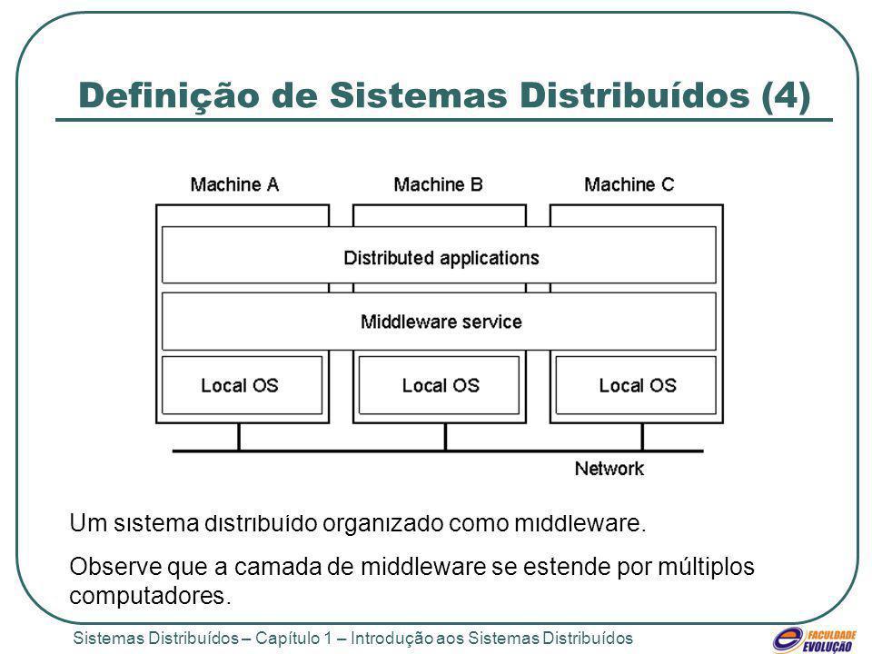 Sistemas Distribuídos – Capítulo 1 – Introdução aos Sistemas Distribuídos Definição de Sistemas Distribuídos (4) Um sistema distribuído organizado como middleware.