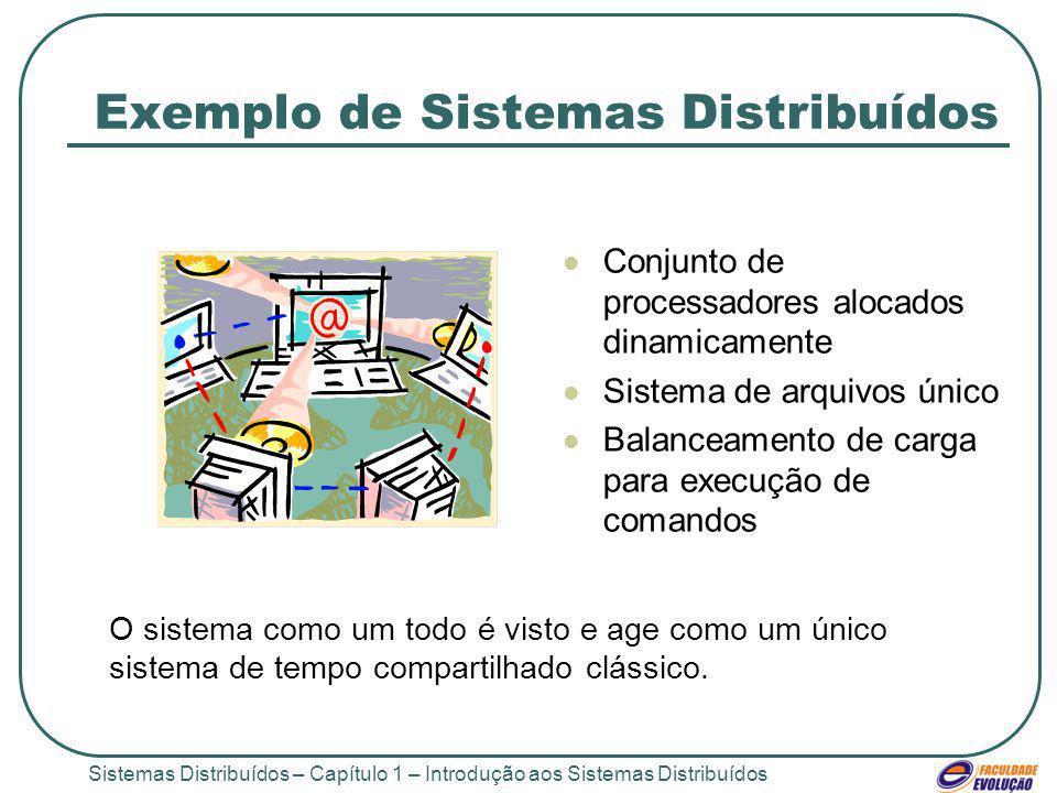 Sistemas Distribuídos – Capítulo 1 – Introdução aos Sistemas Distribuídos Exemplo de Sistemas Distribuídos Conjunto de processadores alocados dinamicamente Sistema de arquivos único Balanceamento de carga para execução de comandos O sistema como um todo é visto e age como um único sistema de tempo compartilhado clássico.