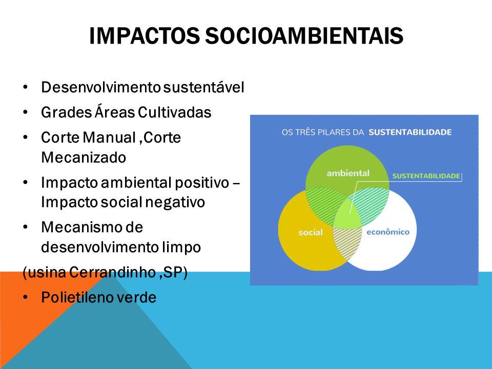 IMPACTOS SOCIOAMBIENTAIS Desenvolvimento sustentável Grades Áreas Cultivadas Corte Manual,Corte Mecanizado Impacto ambiental positivo – Impacto social
