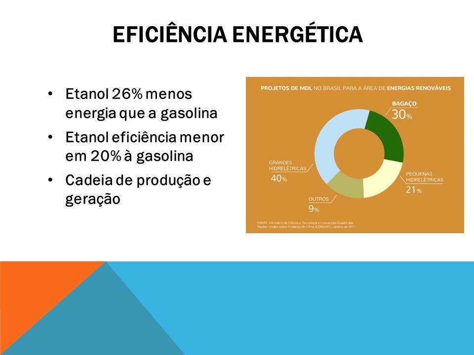 EFICIÊNCIA ENERGÉTICA Etanol 26% menos energia que a gasolina Etanol eficiência menor em 20% à gasolina Cadeia de produção e geração