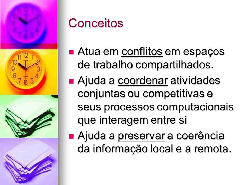 Conceitos Atua em conflitos em espaços de trabalho compartilhados. Atua em conflitos em espaços de trabalho compartilhados. Ajuda a coordenar atividad