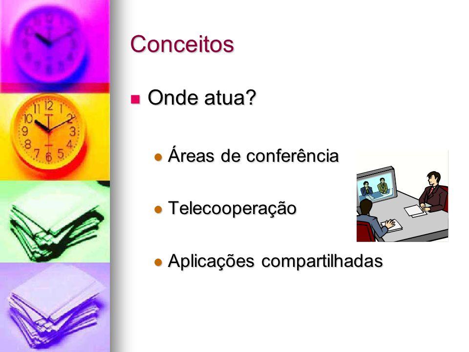 Conceitos Onde atua? Onde atua? Áreas de conferência Áreas de conferência Telecooperação Telecooperação Aplicações compartilhadas Aplicações compartil