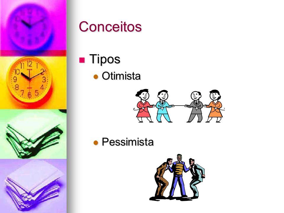 Conceitos Tipos Tipos Otimista Otimista Pessimista Pessimista
