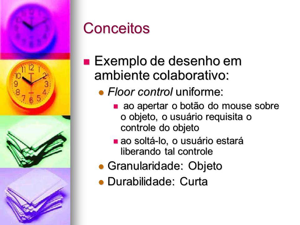 Conceitos Exemplo de desenho em ambiente colaborativo: Exemplo de desenho em ambiente colaborativo: Floor control uniforme: Floor control uniforme: ao