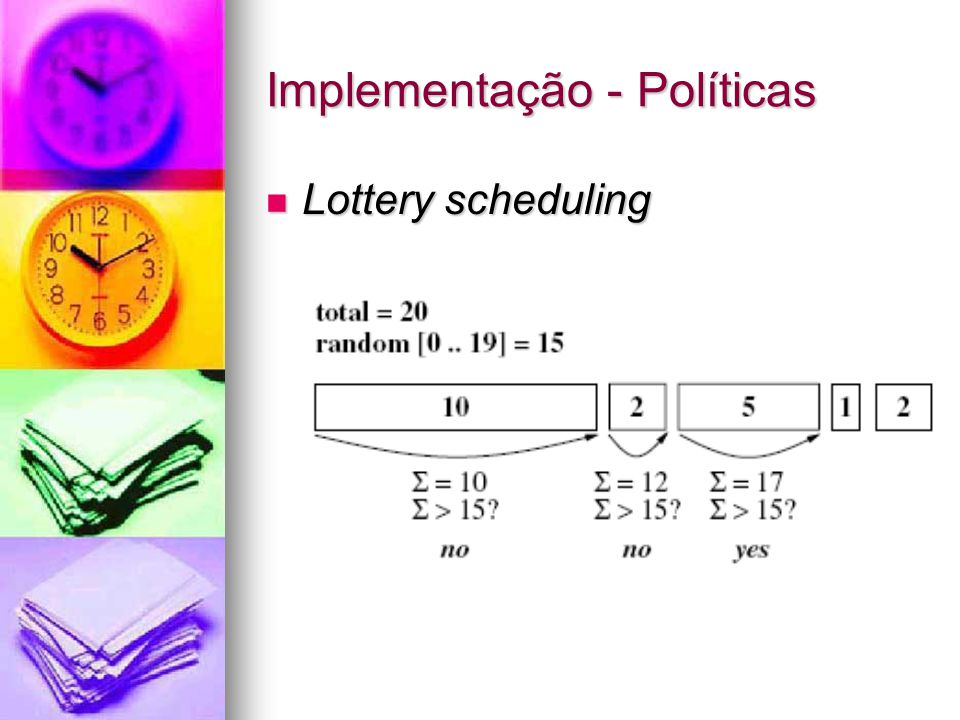 Implementação - Políticas Lottery scheduling Lottery scheduling