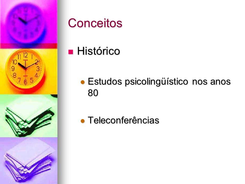 Conceitos Histórico Histórico Estudos psicolingüístico nos anos 80 Estudos psicolingüístico nos anos 80 Teleconferências Teleconferências