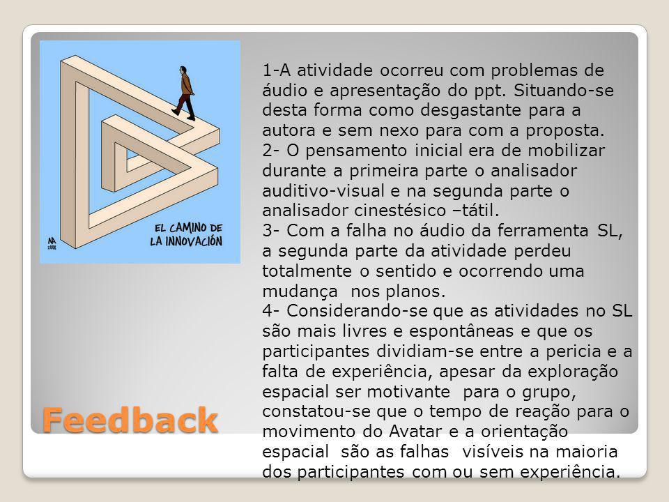 Feedback 1-A atividade ocorreu com problemas de áudio e apresentação do ppt.