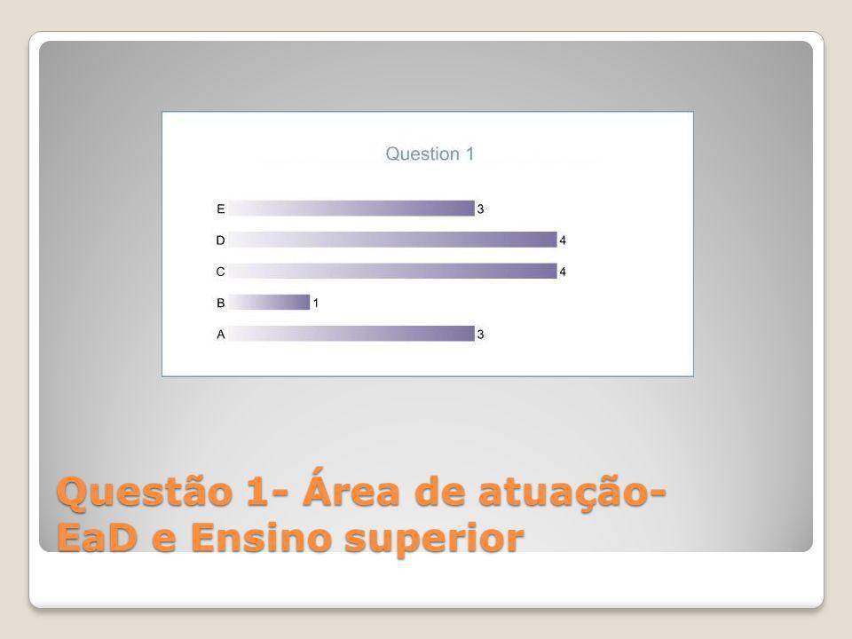 Questão 1- Área de atuação- EaD e Ensino superior