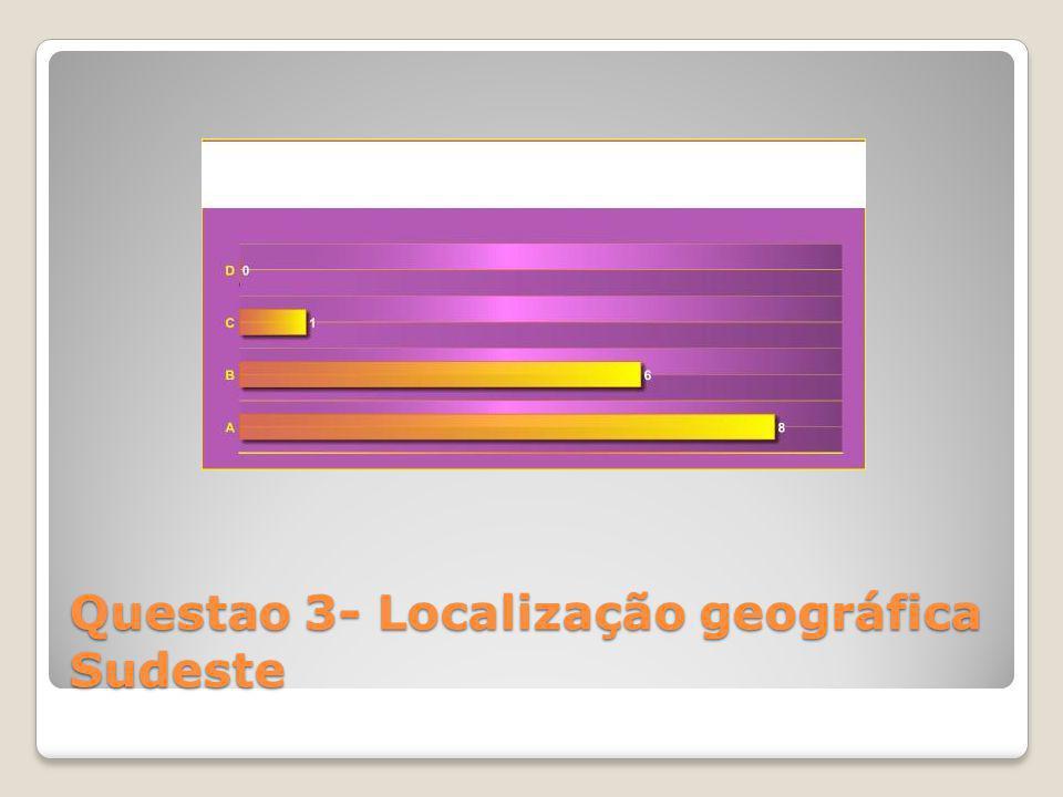 Questao 3- Localização geográfica Sudeste