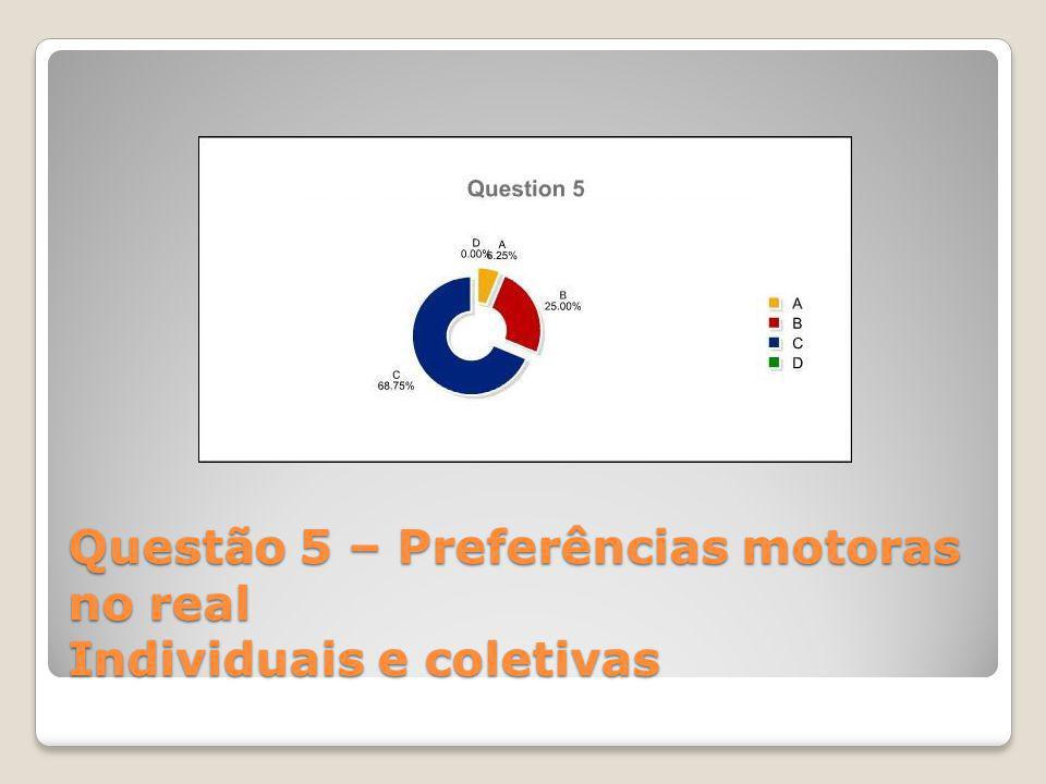 Questão 5 – Preferências motoras no real Individuais e coletivas