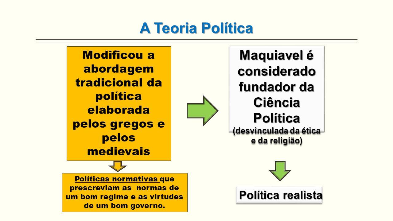A Teoria Política Modificou a abordagem tradicional da política elaborada pelos gregos e pelos medievais Maquiavel é considerado fundador da Ciência P