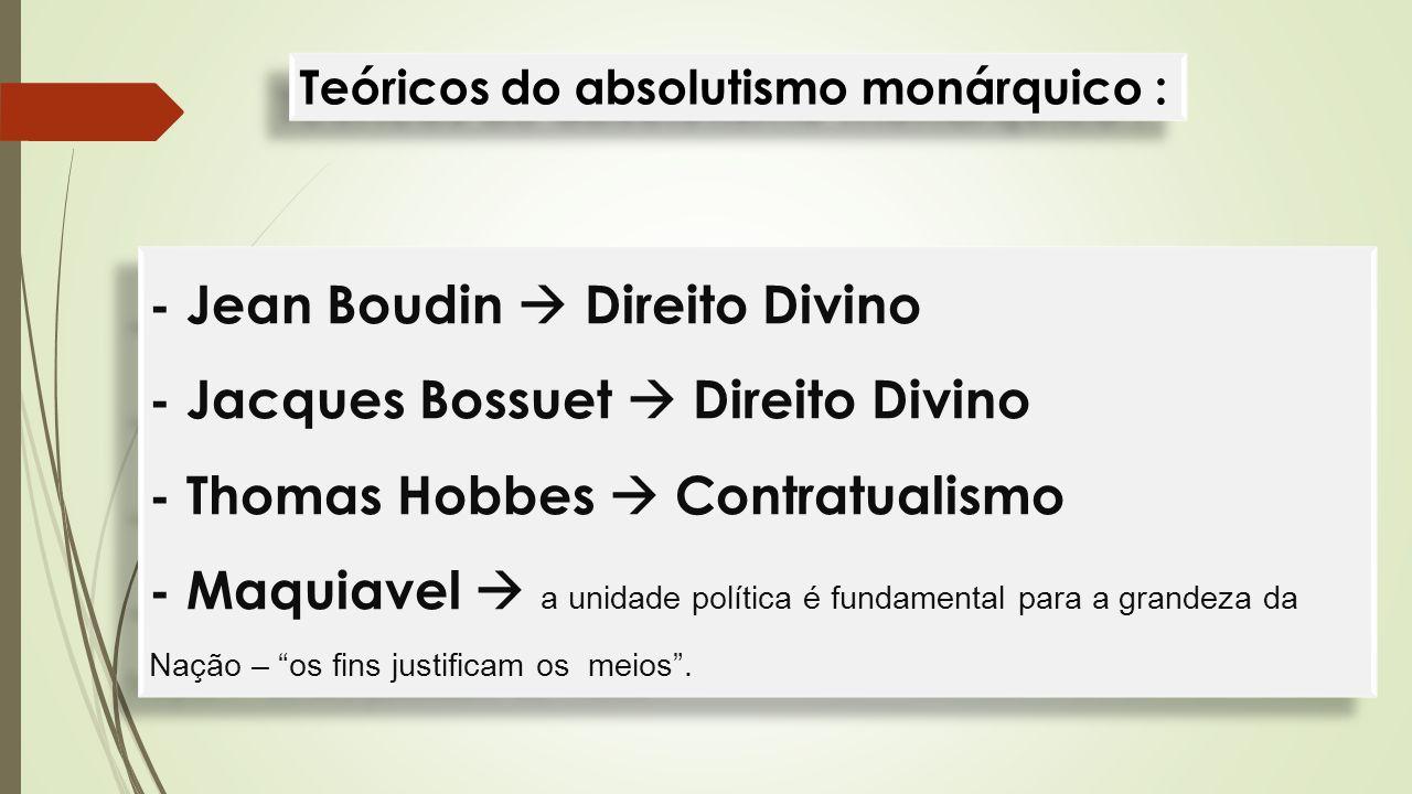 - Jean Boudin  Direito Divino - Jacques Bossuet  Direito Divino - Thomas Hobbes  Contratualismo - Maquiavel  a unidade política é fundamental para