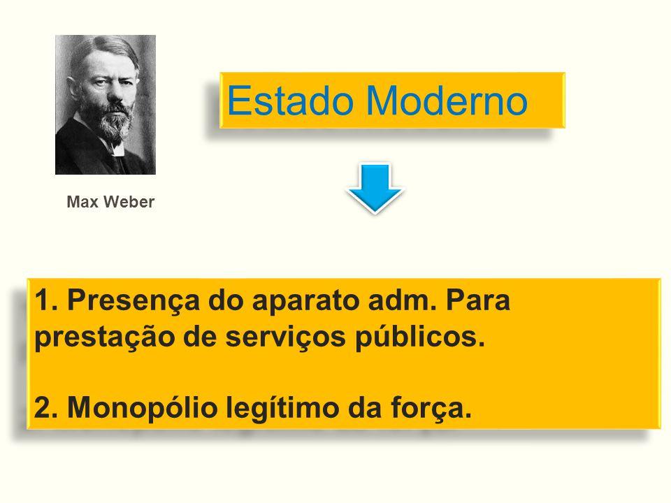 Max Weber Estado Moderno 1. Presença do aparato adm. Para prestação de serviços públicos. 2. Monopólio legítimo da força. 1. Presença do aparato adm.