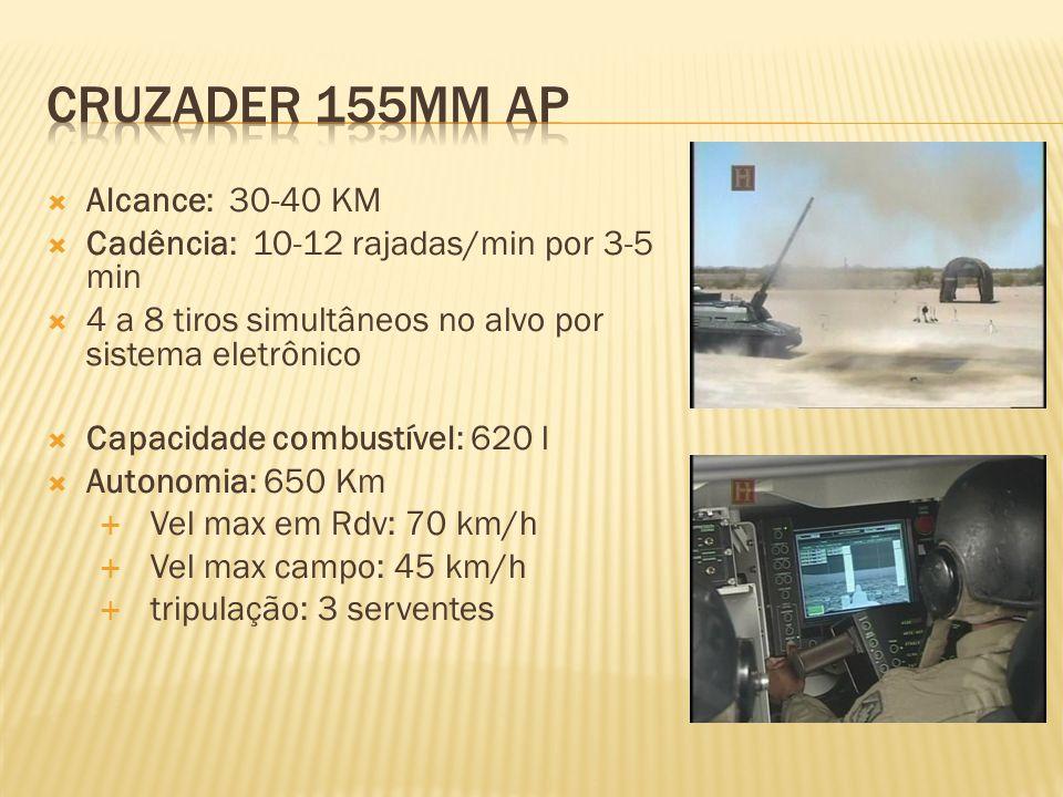  Alcance: 30-40 KM  Cadência: 10-12 rajadas/min por 3-5 min  4 a 8 tiros simultâneos no alvo por sistema eletrônico  Capacidade combustível: 620 l  Autonomia: 650 Km  Vel max em Rdv: 70 km/h  Vel max campo: 45 km/h  tripulação: 3 serventes