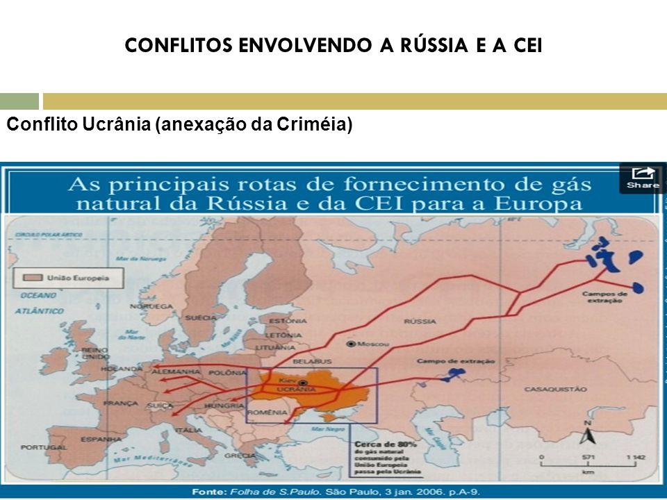 REVISÃO DA AULA Baseado nas páginas 60 e 61 do Livro Geografia em Mapas, na aula e no mapa do Slide 9 (Conflito na Ucrânia), responda: 1.