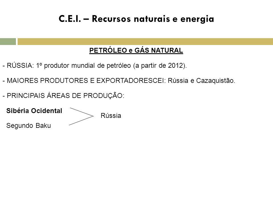 C.E.I. – Recursos naturais e energia PETRÓLEO e GÁS NATURAL - RÚSSIA: 1º produtor mundial de petróleo (a partir de 2012). - MAIORES PRODUTORES E EXPOR