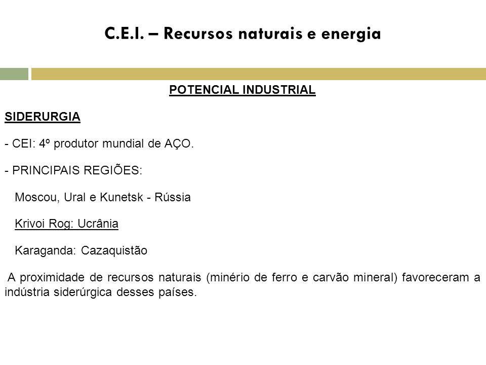 C.E.I. – Recursos naturais e energia POTENCIAL INDUSTRIAL SIDERURGIA - CEI: 4º produtor mundial de AÇO. - PRINCIPAIS REGIÕES: Moscou, Ural e Kunetsk -