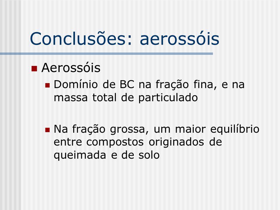 Conclusões: aerossóis Aerossóis Domínio de BC na fração fina, e na massa total de particulado Na fração grossa, um maior equilíbrio entre compostos originados de queimada e de solo