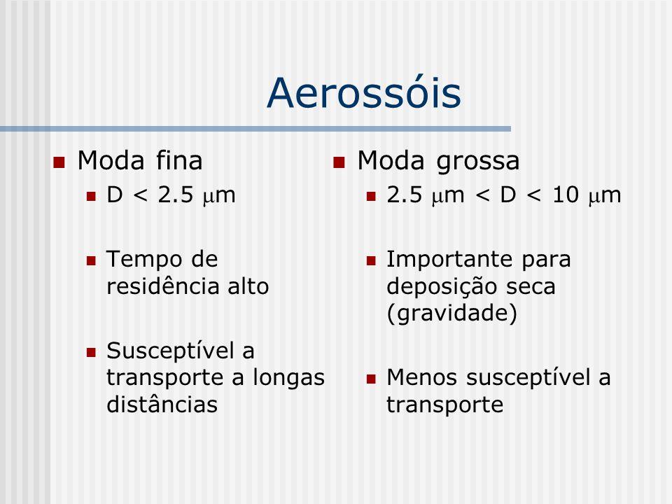 Aerossóis Moda Moda fina D < 2.5 m Tempo de residência alto Susceptível a transporte a longas distâncias Moda grossa 2.5 m < D < 10 m Importante para deposição seca (gravidade) Menos susceptível a transporte