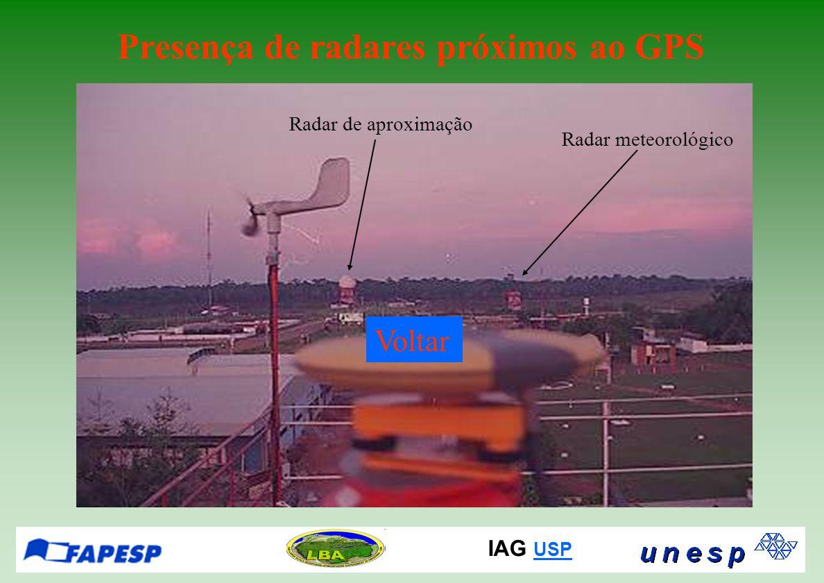 IAG USP USP Presença de radares próximos ao GPS Radar de aproximação Radar meteorológico Voltar