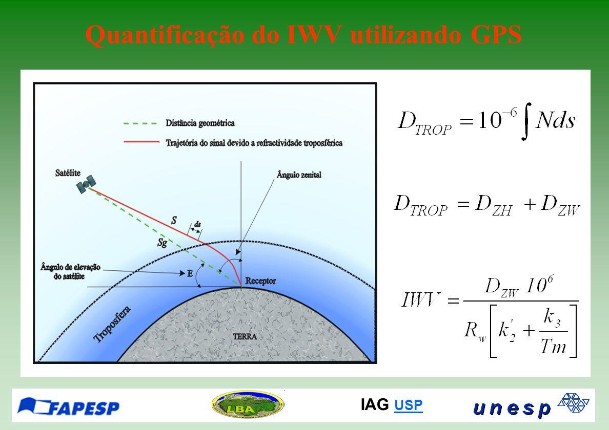 IAG USP USP Resultados: GPS x RADIOSSONDA Experimento em São Paulo (2001) Indicadores de qualidade: Erro médio = -0,49  = 1,81 RMS = 1,88 RMS = 9,4% (kg/m 2 )