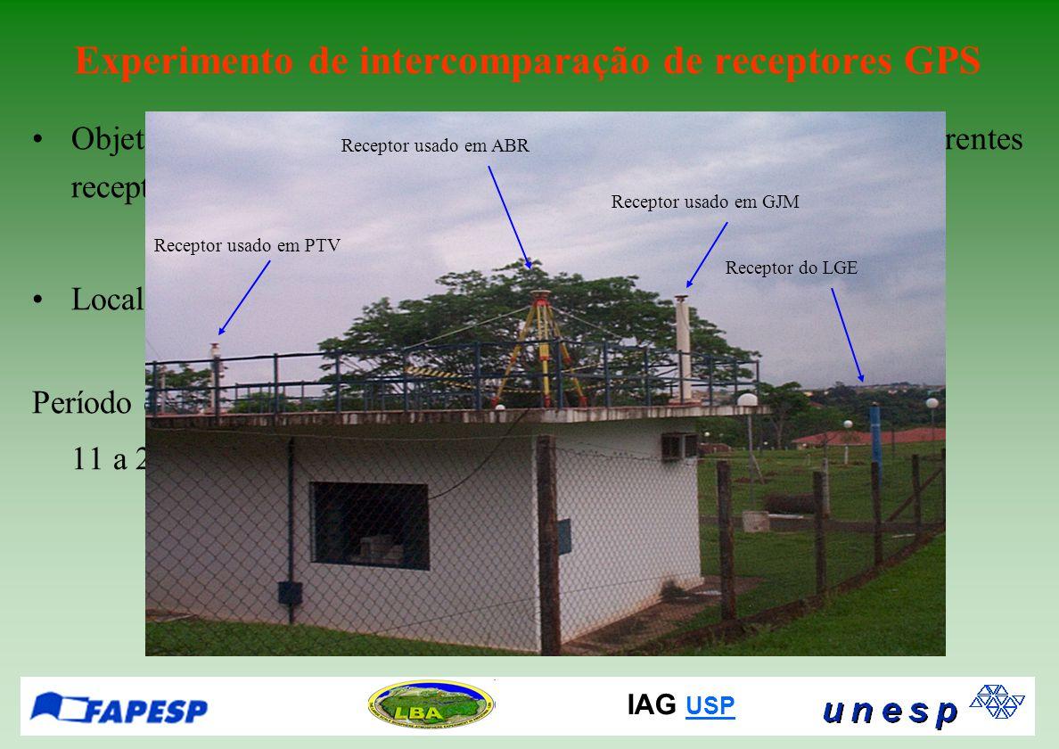 IAG USP USP Experimento de intercomparação de receptores GPS Objetivos: comparar os valores do IWV obtidos pelos diferentes receptores instalados em um mesmo local; Local: Laboratório de Geodésia Espacial da FCT/UNESP; Período de coleta: 11 a 25 de novembro de 2002; Receptor usado em PTV Receptor usado em GJM Receptor usado em ABR Receptor do LGE