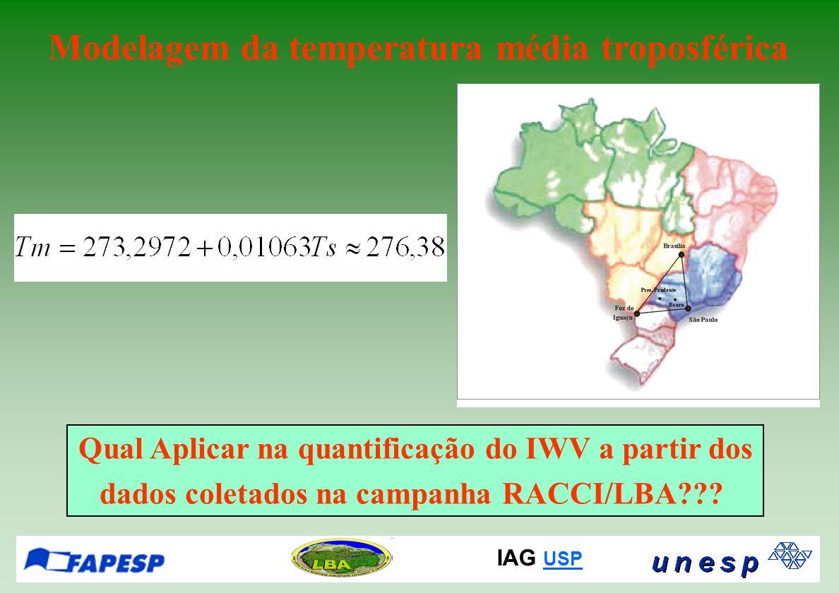 IAG USP USP Modelagem da temperatura média troposférica Qual Aplicar na quantificação do IWV a partir dos dados coletados na campanha RACCI/LBA