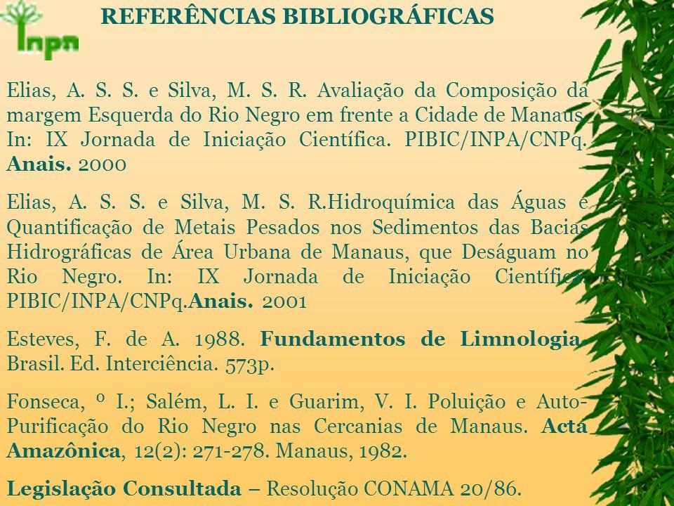 REFERÊNCIAS BIBLIOGRÁFICAS Elias, A. S. S. e Silva, M.
