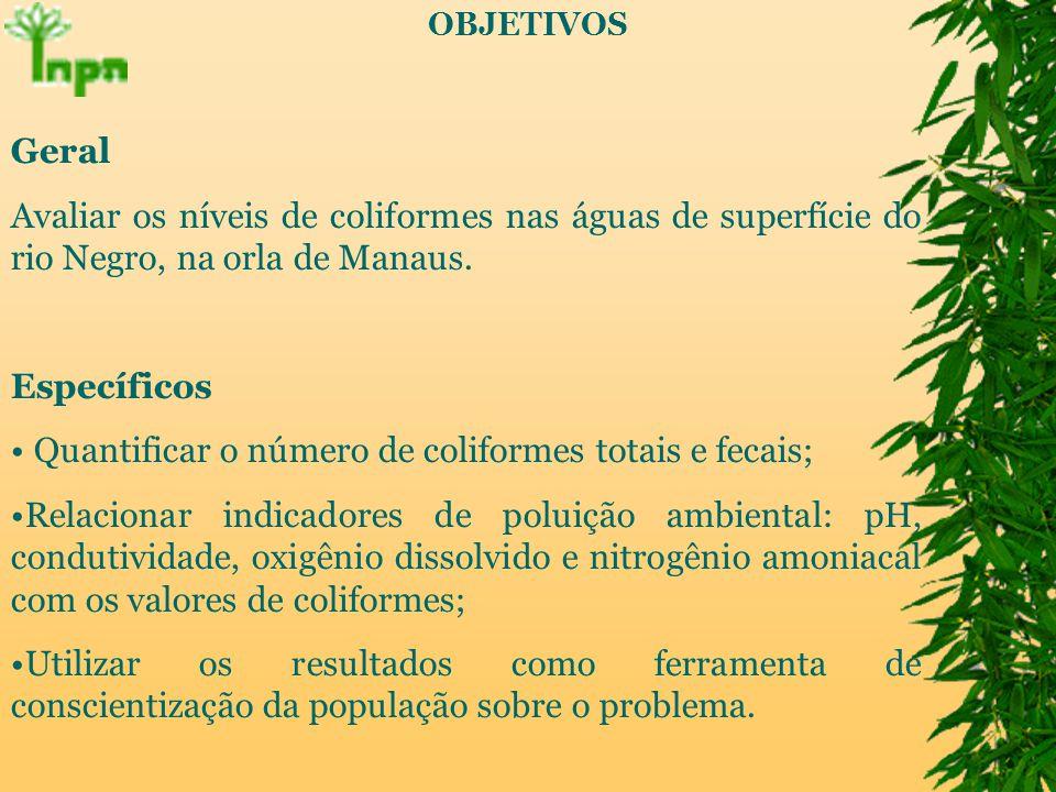 OBJETIVOS Geral Avaliar os níveis de coliformes nas águas de superfície do rio Negro, na orla de Manaus.