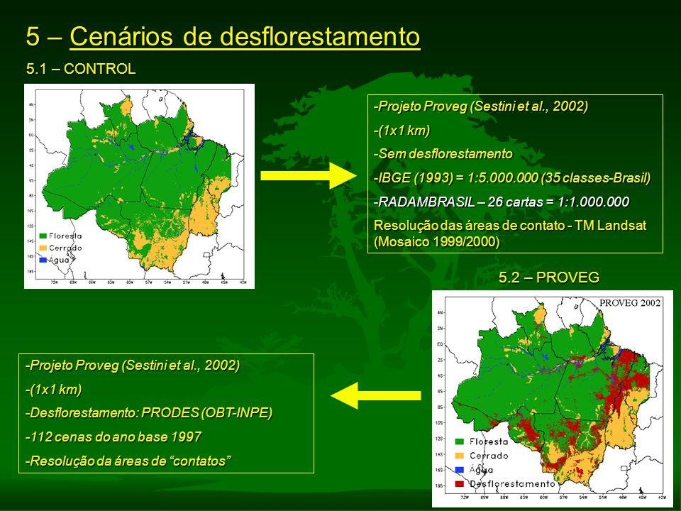 5 – Cenários de desflorestamento 5.1 – CONTROL -Projeto Proveg (Sestini et al., 2002) -(1x1 km) -Sem desflorestamento -IBGE (1993) = 1:5.000.000 (35 c