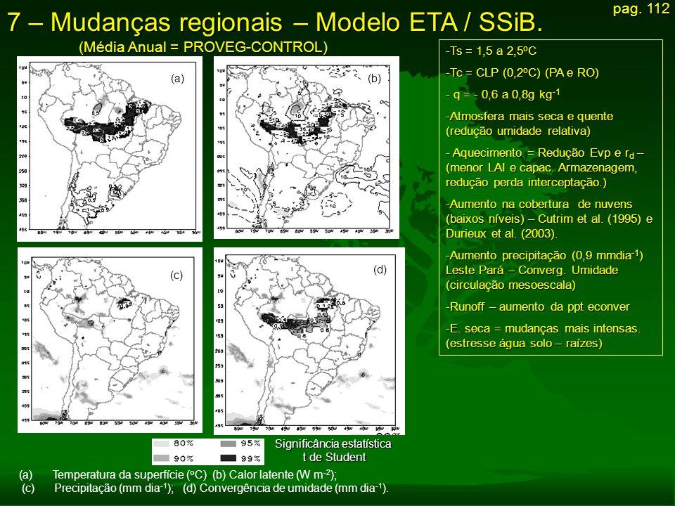 7 – Mudanças regionais – Modelo ETA / SSiB. (a) (a)Temperatura da superfície ( o C) (b) Calor latente (W m -2 ); (c) Precipitação (mm dia -1 ); (d) Co
