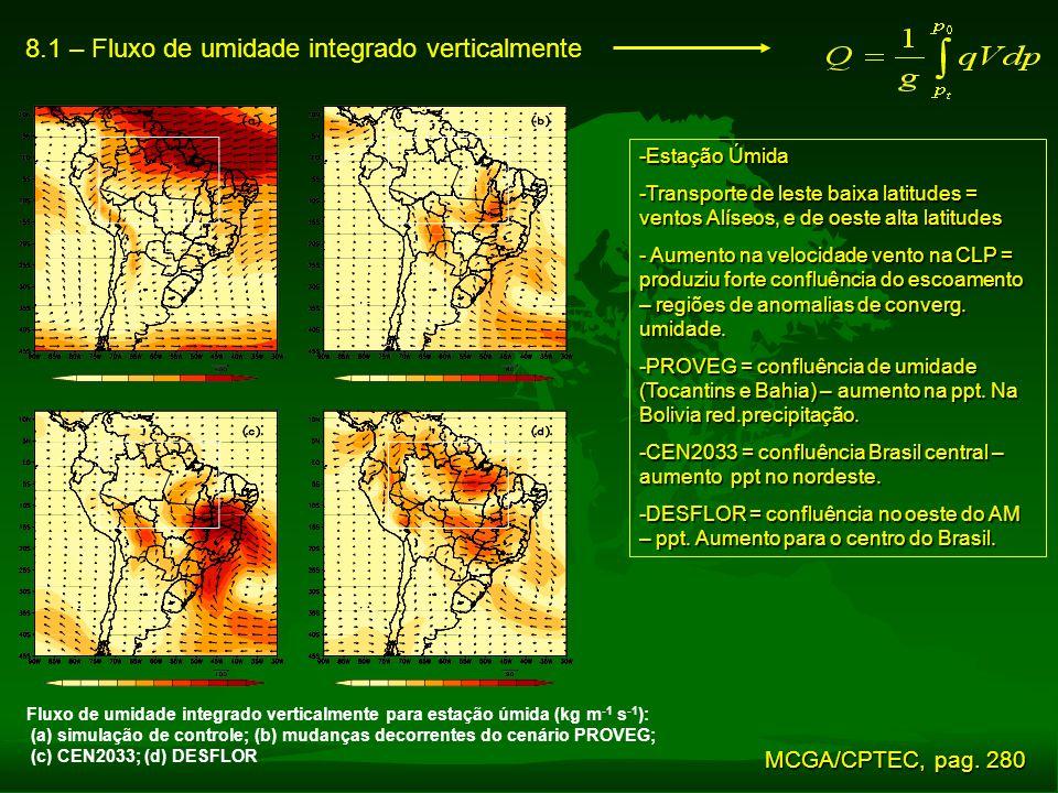 8.1 – Fluxo de umidade integrado verticalmente -Estação Úmida -Transporte de leste baixa latitudes = ventos Alíseos, e de oeste alta latitudes - Aumen