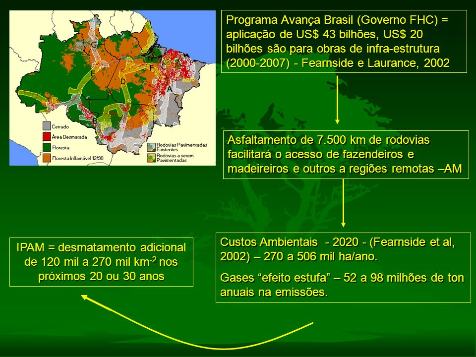 Programa Avança Brasil (Governo FHC) = aplicação de US$ 43 bilhões, US$ 20 bilhões são para obras de infra-estrutura (2000-2007) - Fearnside e Lauranc
