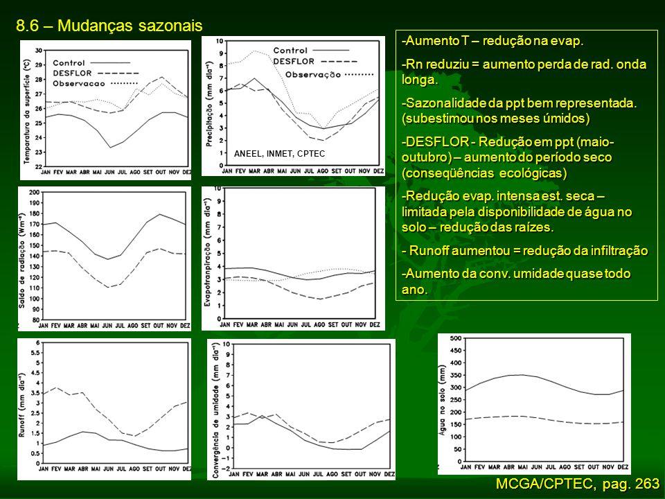 8.6 – Mudanças sazonais -Aumento T – redução na evap. -Rn reduziu = aumento perda de rad. onda longa. -Sazonalidade da ppt bem representada. (subestim