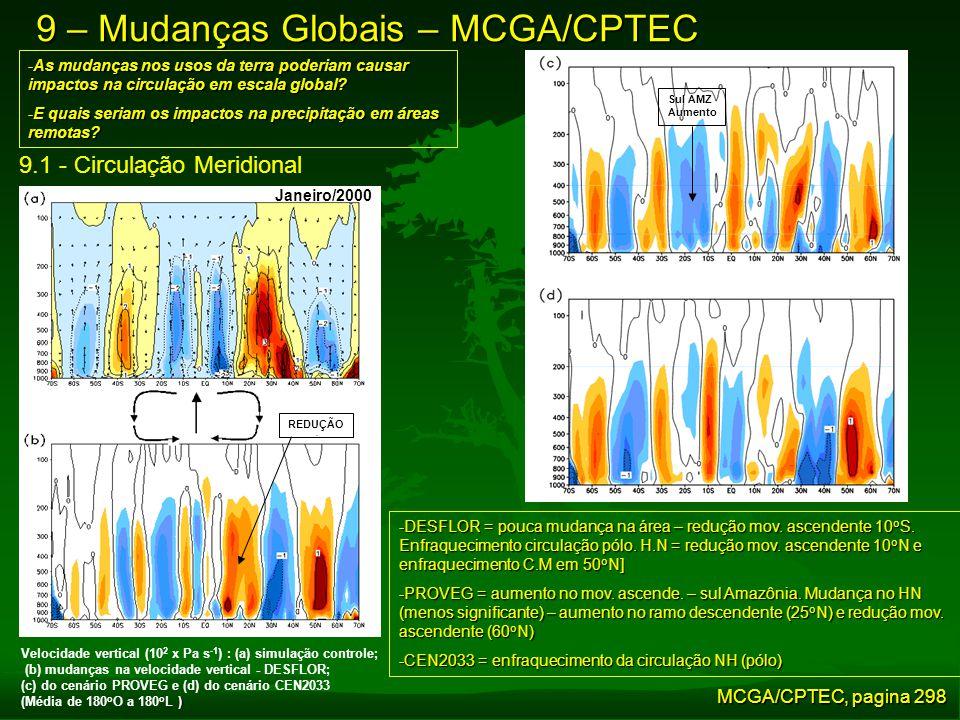 9 – Mudanças Globais – MCGA/CPTEC -As mudanças nos usos da terra poderiam causar impactos na circulação em escala global? -E quais seriam os impactos