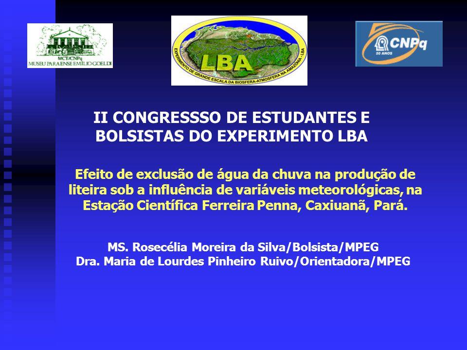 Efeito de exclusão de água da chuva na produção de liteira sob a influência de variáveis meteorológicas, na Estação Científica Ferreira Penna, Caxiuanã, Pará.