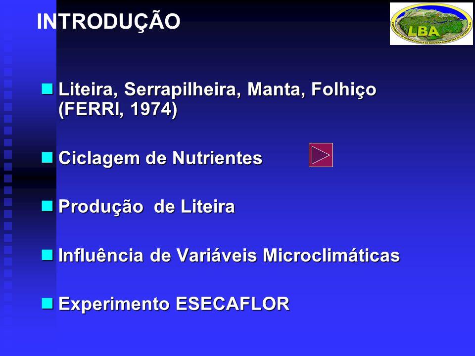 Liteira, Serrapilheira, Manta, Folhiço (FERRI, 1974) Liteira, Serrapilheira, Manta, Folhiço (FERRI, 1974) Ciclagem de Nutrientes Ciclagem de Nutrientes Produção de Liteira Produção de Liteira Influência de Variáveis Microclimáticas Influência de Variáveis Microclimáticas Experimento ESECAFLOR Experimento ESECAFLOR INTRODUÇÃO